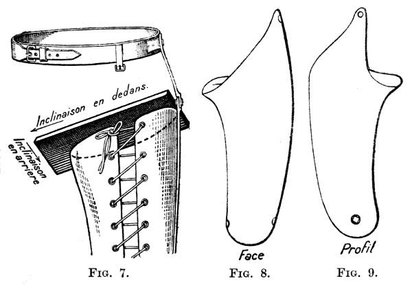 The Project Gutenberg Ebook Of Artificial Limbs By A Broca