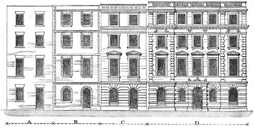 The project gutenberg ebook of a history of architecture in all no 2 fandeluxe Image collections