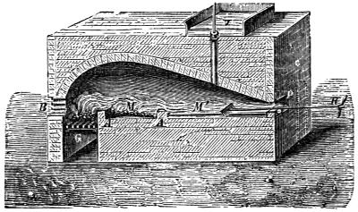 The Project Gutenberg eBook of Handbuch der chemischen Technologie ...