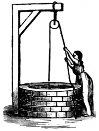 the project gutenberg ebook of pumps and hydraulics part 1 by 105 Howitzer Military asiatic pulley and bucket