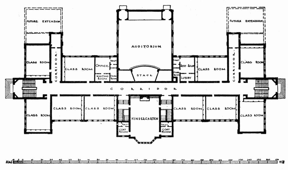 The project gutenberg ebook of introduction to the scientific study fig 10 a ground plan of empire school fandeluxe Choice Image