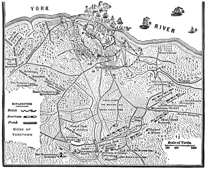 The project gutenberg ebook of decisive battles of america by siege of yorktown fandeluxe Image collections