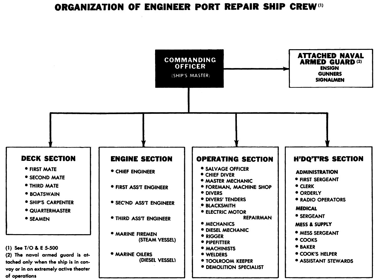 ... Array - task force bandsaw manual ebook rh task force bandsaw manual  ebook pureroseoil us
