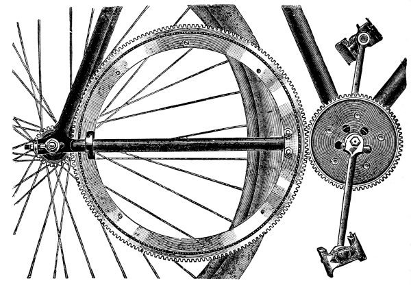 The Project Gutenberg Ebook Of The Modern Bicycle And Its
