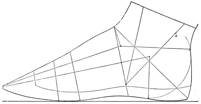 The Project Gutenberg Ebook Of Boot And Shoe Manufacturers