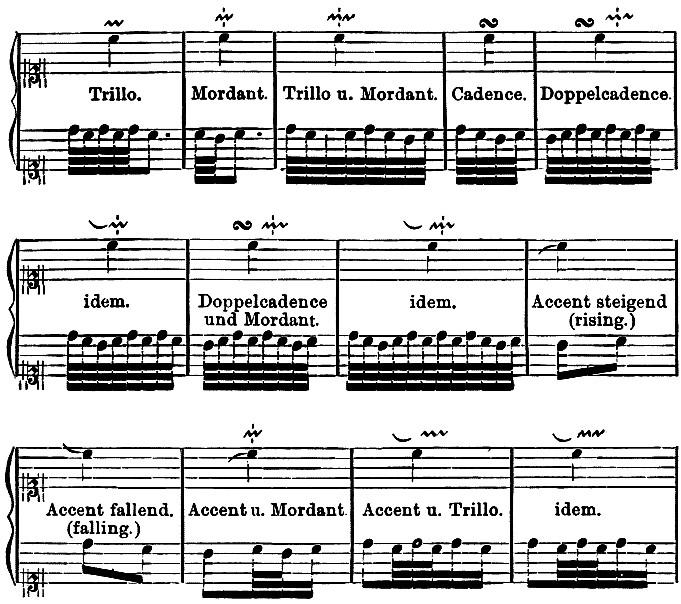 Johann Sebastian Bach, The Organist, by A  Pirro - a Project
