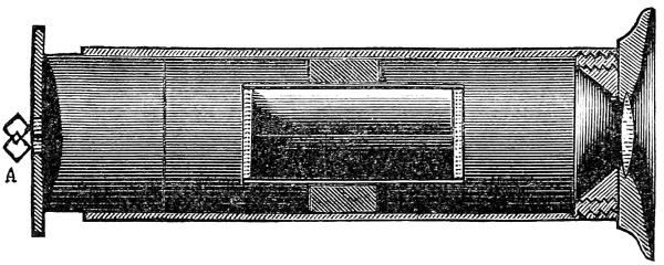 Dichroiscope