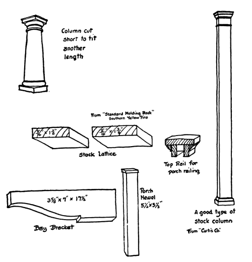 17 best images about classic stairs balusters and newels.htm the project gutenberg ebook of the construction of the small house  gutenberg ebook of the construction