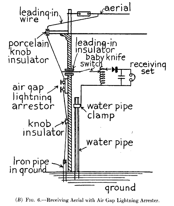 Iec Wire Diagram