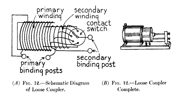 Diagram Of Collins Wireless Telephone - Wiring Diagrams Img on telephone circuit, telephone network diagram, first telephone diagram, telephone switch, telephone line diagram, telephone parts diagram, telephone cable diagram, surge protector diagram, circuit diagram, home cat 5 wiring diagram, service pole diagram, home telephone diagram, telephone system diagram, origins of language diagram, telephone central office diagram, telephone wiring, phone diagram, telephone pinout diagram, telephone block diagram, early telephone diagram,