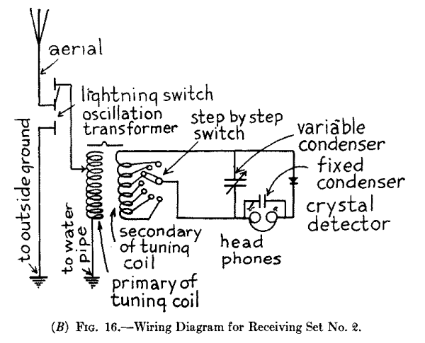 fig016b the project gutenberg ebook of the radio amateur's hand book, by a gold medal popcorn kettle wiring diagram at readyjetset.co