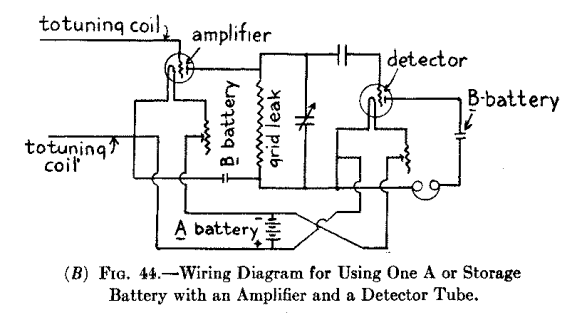 The project gutenberg ebook of the radio amateurs hand book by a wiring diagram for using one a or asfbconference2016 Gallery