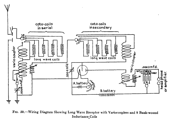 fig059 the project gutenberg ebook of the radio amateur's hand book, by a oliver 77 wiring diagram at edmiracle.co