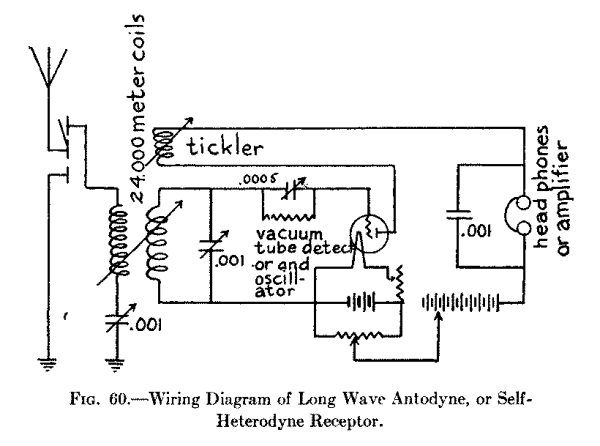 fig060 the project gutenberg ebook of the radio amateur's hand book, by a gold medal popcorn kettle wiring diagram at readyjetset.co