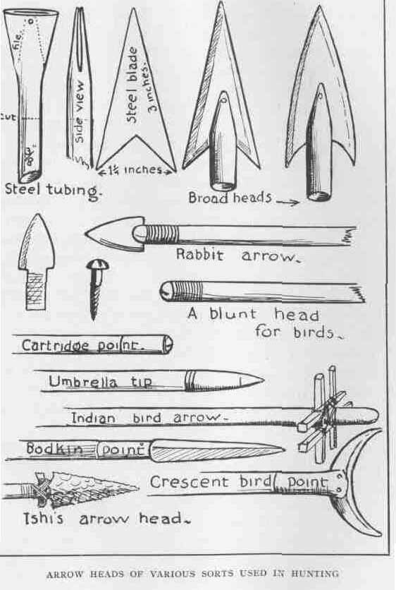 Black Arrow Box Arrow Preservation Arrow Strong Arrows Bag